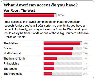Go to Quiz What North American Accent